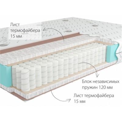 Матрас Кондор Econom Mini